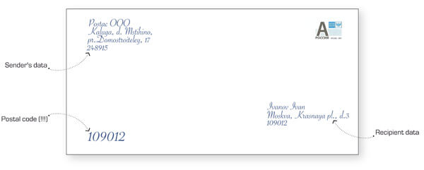 How to write on envelopes in Russia?